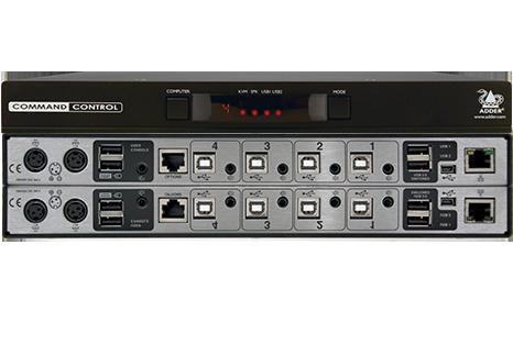 USB-переключатель CCS-PRO4